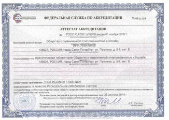 Аттестат аккредитации лаборатории